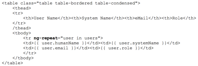 table code